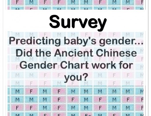 new mummy blog survey - does the Ancient Chinese Gender Predictor Chart work for you?