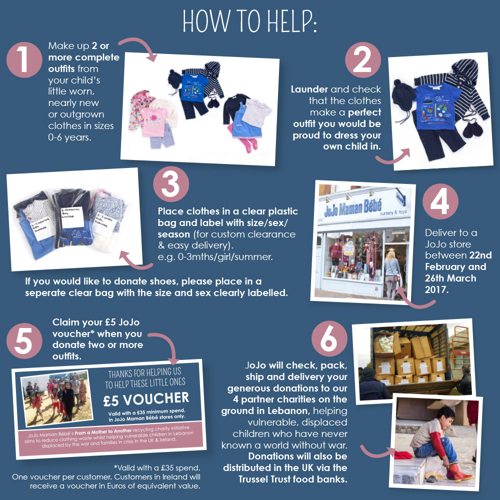Jo Jo Maman Bebe From A Mother to Another Campaign - how to take part infographic